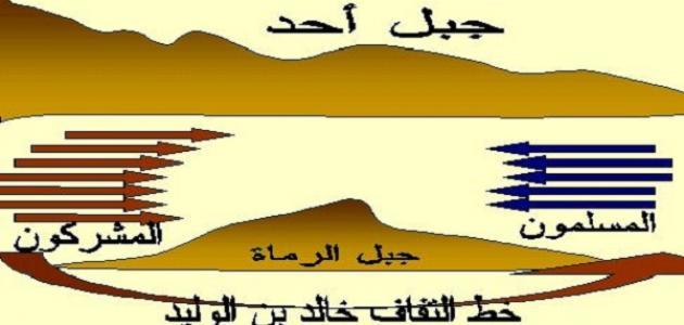 د  ُاحُد غزا